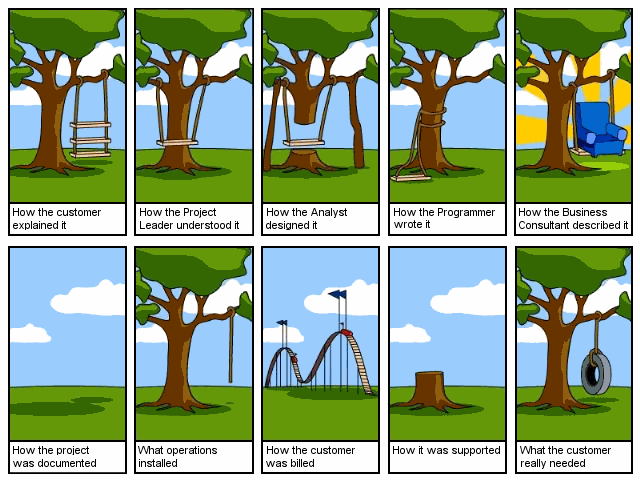 software-engineering-explained